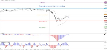 Forex Trading For Beginners With Pdf Free Download