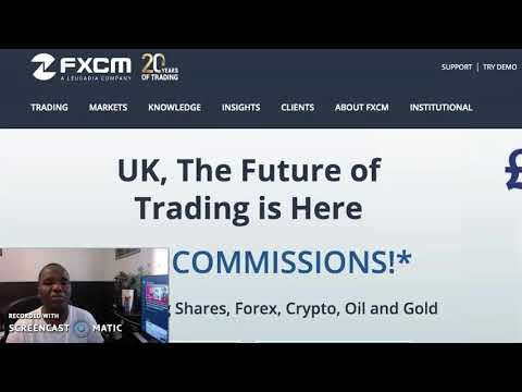 Fxcm Reviews And User Ratings