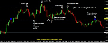 Tips For Forex Trading Beginners