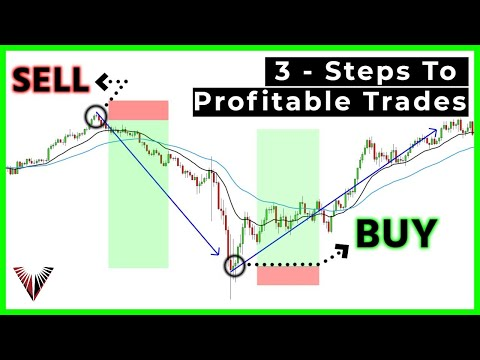 A Three Dimensional Approach To Forex Trading Pdf Download Full Ebook