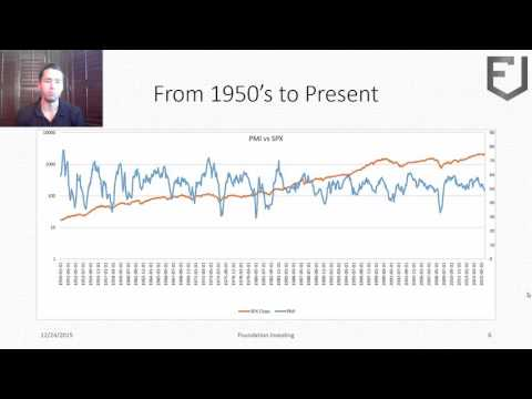 What Is The Purchasing Managers' Index