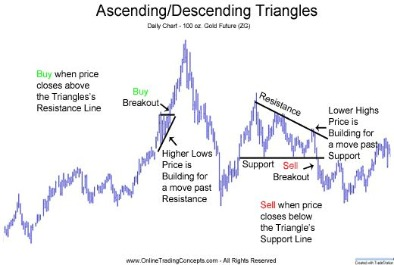 The Art And Science Of Technical Analysis Market Structure Price Action And Trading Strategies Wiley Trading Pdf&id=d41d8cd98f00b204e9800998ecf8427e