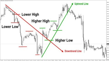 Forex Trading For Beginners Pdf
