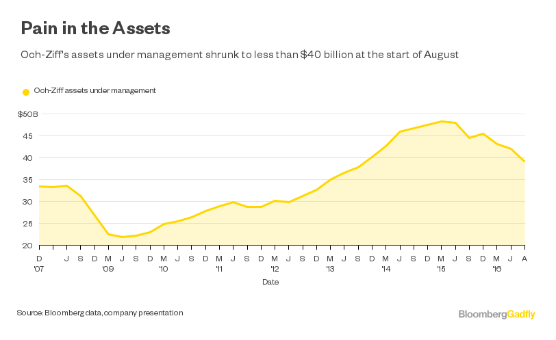 hedge Fund Market Wizards On Apple Books