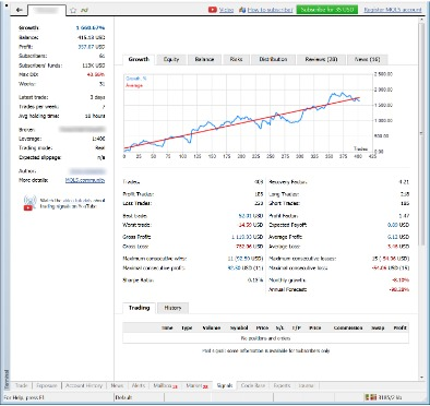 Forex, Bullion And Cfd Broker