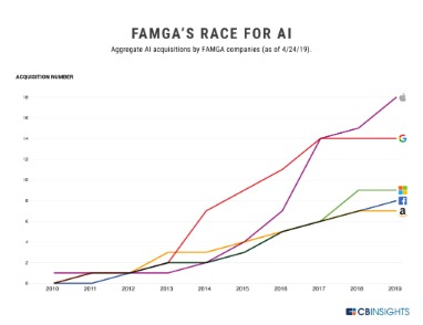 11 Stocks To Buy For The Dawn Of Global Ai Dominance